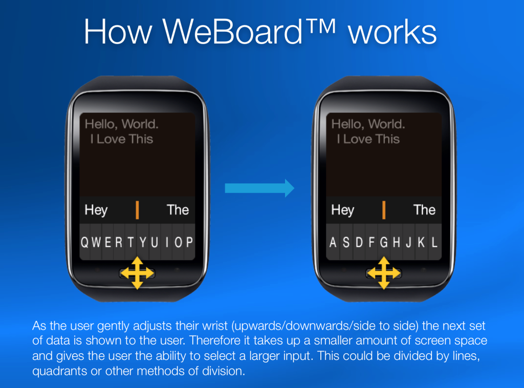 How WeBoard Works